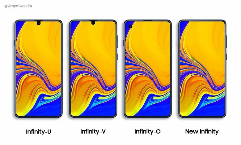 Неожиданно: Samsung может перевести часть своей среднебюджетной линейки смартфонов на экраны IPS