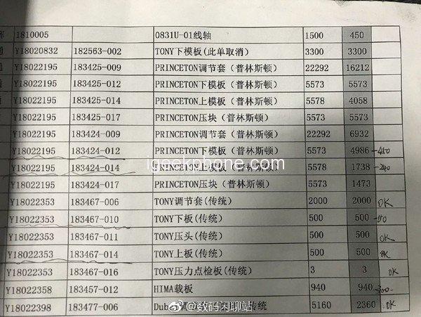 Honor V20 станет самым доступным смартфоном на SoC Kirin 980