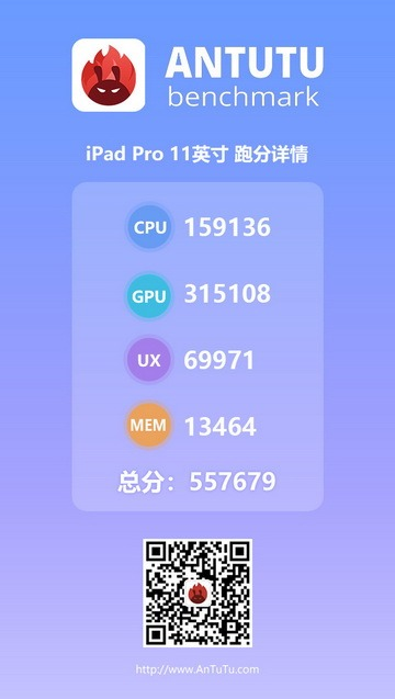 iPad Pro 11 в AnTuTu: полмиллиона очков, +58% в сравнении с iPhone XS