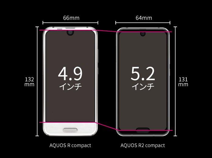Не только «чёлка», но и «борода»: представлен смартфон с двумя вырезами