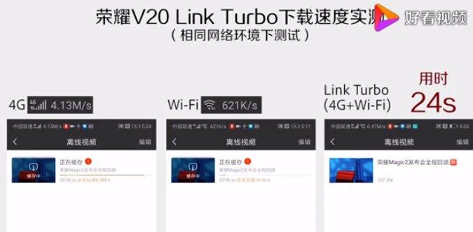 Honor V20 впервые демонстрирует преимущества технологии Link Turbo