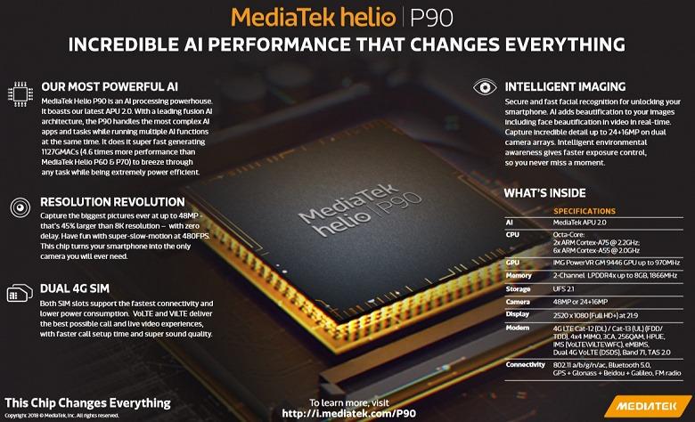 Blackview BV9700 и BV9800 - первые из объявленных смартфонов на новейшей платформе MediaTek
