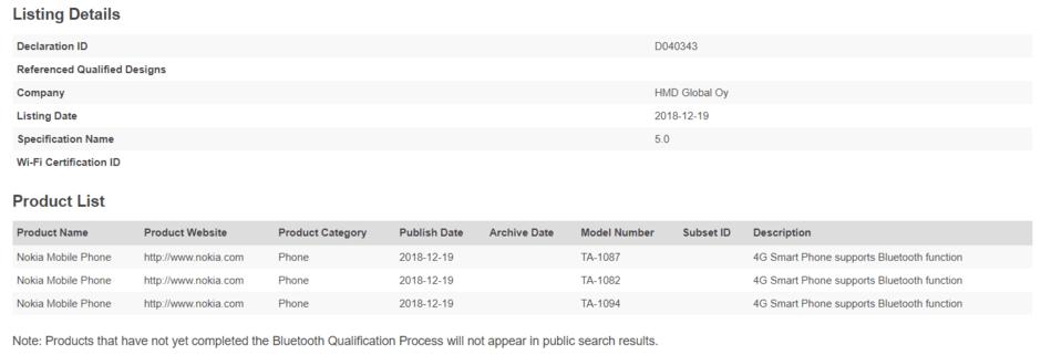 Раскрыто время выхода пятикамерного флагмана Nokia