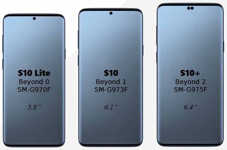 Новые изображения смартфонов Samsung Galaxy S10: все три модели на одной картинке и Galaxy S10 Lite особняком