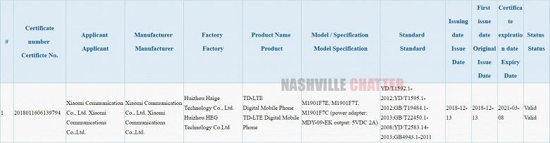 Смартфоны Xiaomi Redmi 7 уже сертифицированы в Китае