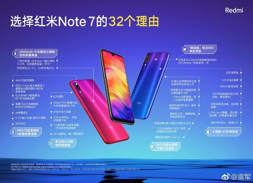 В течение месяца в продажу поступят еще два новых смартфона Redmi by Xiaomi