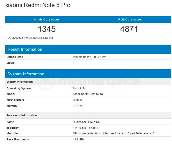 Xiaomi Redmi Note 6 Pro обновят до Android Pie – фото 2