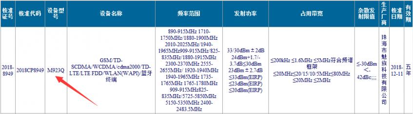 Мощный бюджетник Meizu Note 9 готов к выходу