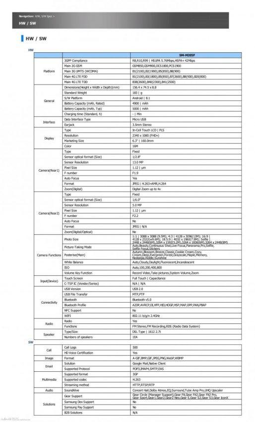 Подробные характеристики Samsung Galaxy M20
