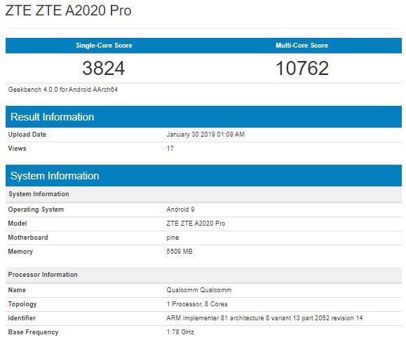 SoC Snapdragon 855 и 6 ГБ оперативной памяти - ключевые компоненты смартфона ZTE Axon 10 Pro