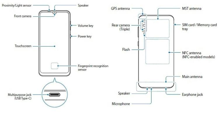 Смартфон Samsung Galaxy A50 с экранным сканером отпечатков показался на рендере