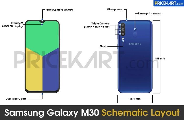 Раскрыты конструктивные особенности смартфона Samsung Galaxy M30