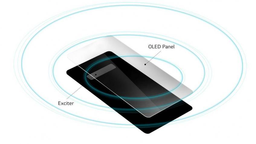Смартфон LG G8 ThinQ использует экран OLED в качестве громкоговорителя