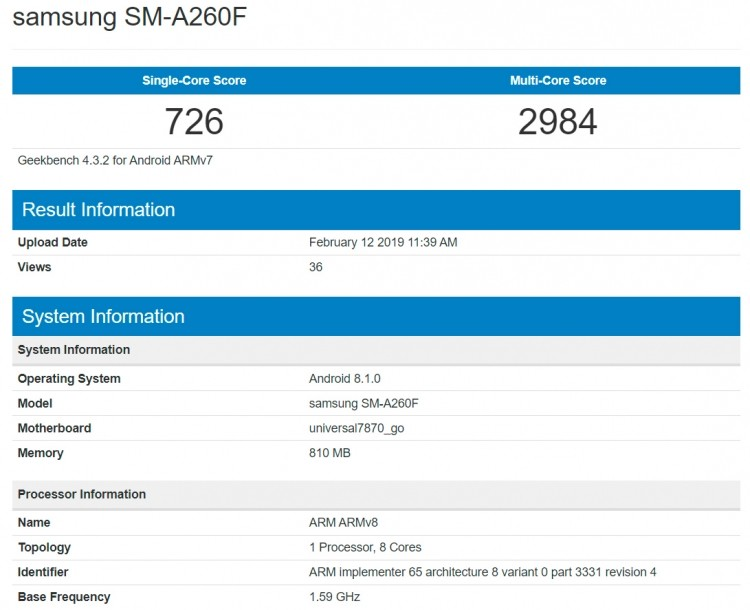 Samsung Galaxy A20 может оказаться смартфоном с Android Go