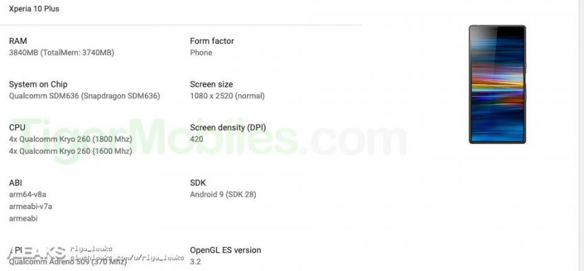 Основные характеристики смартфонов Sony Xperia 10 и Xperia 10 Plus подтверждены Google Play Console