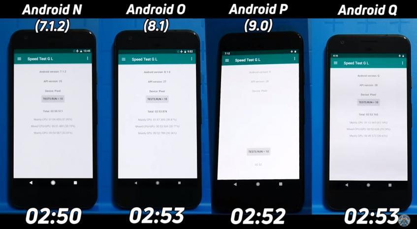 Android 7.1.2 Nougat, Android 8.1 Oreo, Android 9.0 Pie и бета-версию Android Q сравнили по скорости