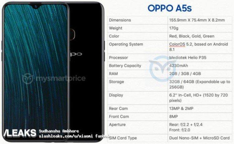 Смартфон Oppo A5S получил SoC Helio P35 и емкий аккумулятор