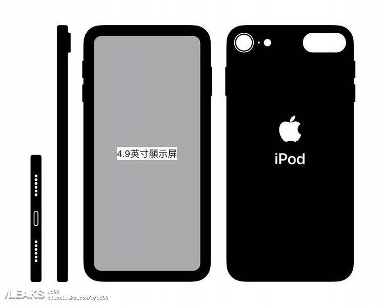 Первое изображение iPod Touch 7