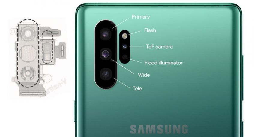 Технология камеры Galaxy Note 10