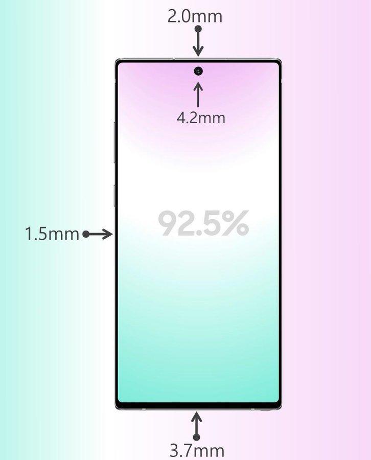 Samsung Galaxy Note 10+ поставит рекорд по экрану - 1