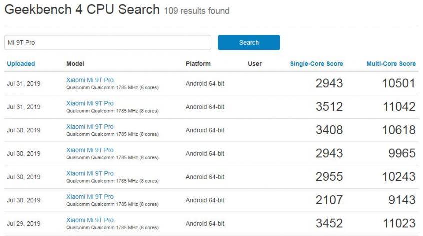 Xiaomi Mi 9T Pro показывает странные результаты в тестах