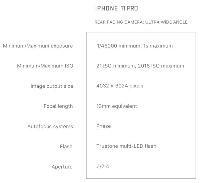 Спецификации ультраширокоугольного объектива iPhone 11Pro