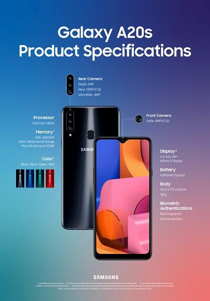 При обновлении смартфон Samsung Galaxy A20s лишился экрана AMOLED