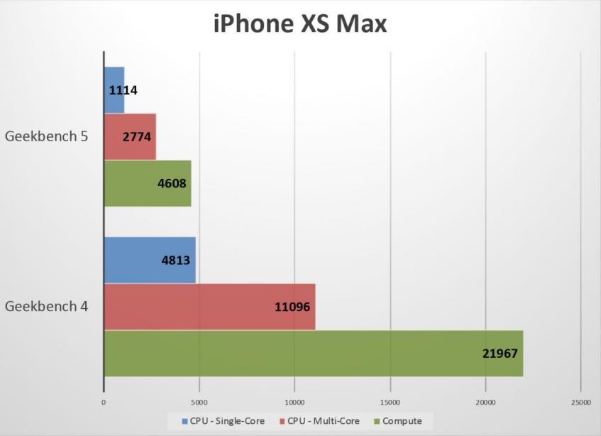 Redmi K20 Pro Premium Edition с 12 ГБ ОЗУ и Snapdragon 855 Plus наказывает конкурентов