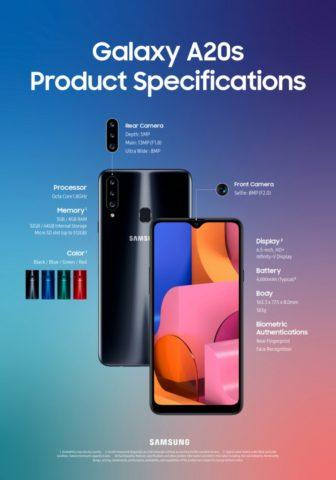 Samsung представила смартфон Galaxy A20s - 1