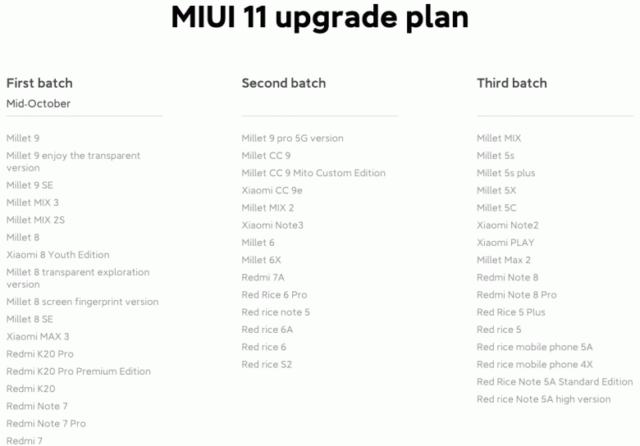 Началось тестирование MIUI 11 для смартфонов Xiaomi и Redmi - 2
