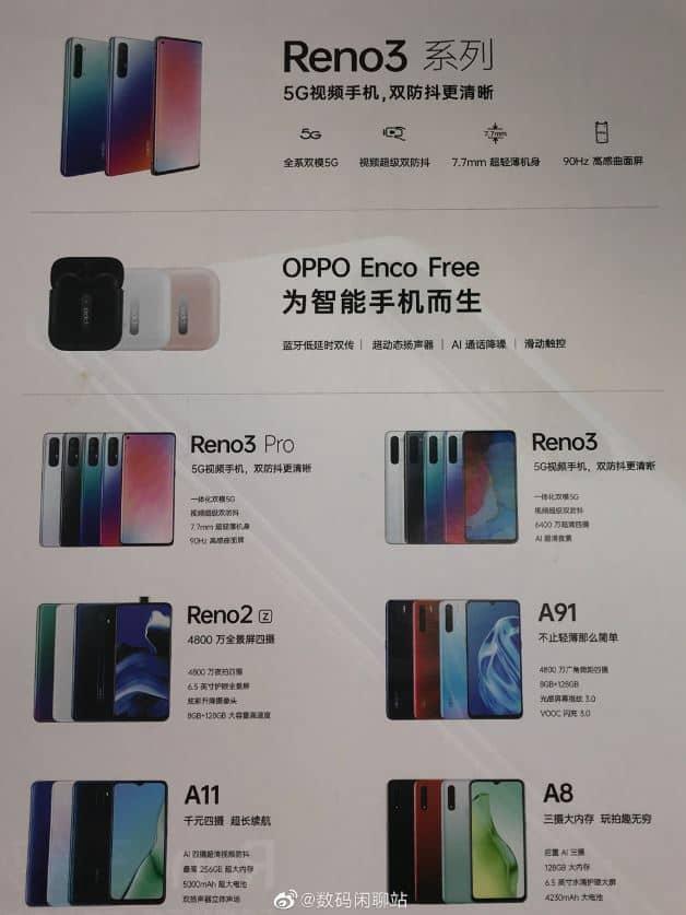 Дизайн OPPO A91 и OPPO A8 раскрыт утечкой рекламного постера