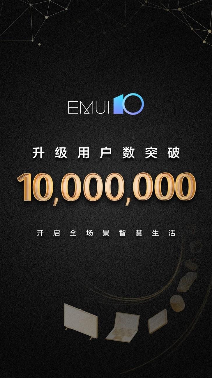 Huawei похвасталась 10 миллионами пользователей EMUI 10 по всему миру – фото 1