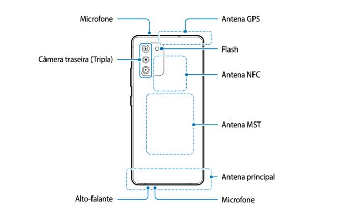 Опубликовано руководство пользователя Samsung Galaxy S10 Lite – фото 3