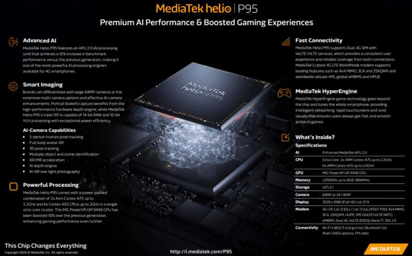MediaTek выпустила чип Helio P95: акцент на игры и искусственный интеллект – фото 2