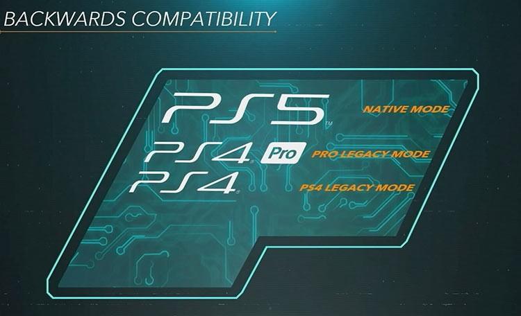Обратная совместимость в PlayStation 5: поддержка некоторых, но не всех игр PS4