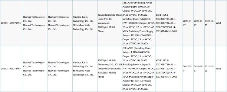 Смартфоны Huawei Nova 7 Series прошли сертификацию: анонс не за горами