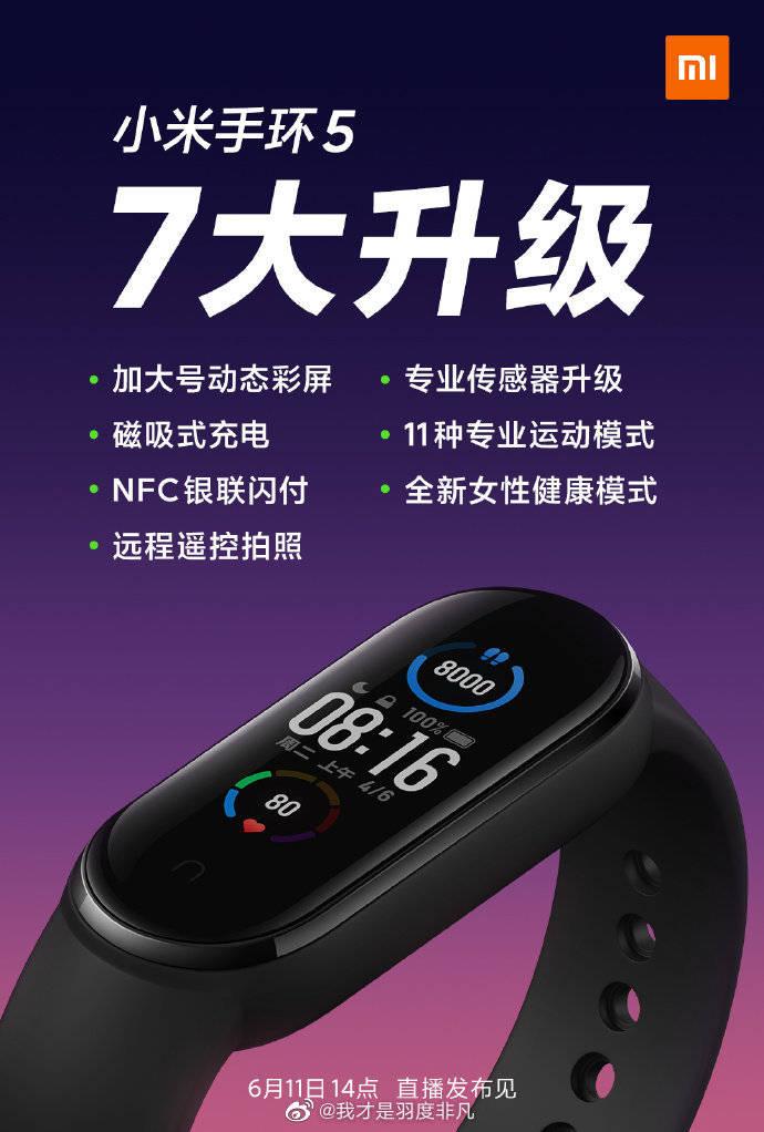 7 улучшений Xiaomi Mi Band 5