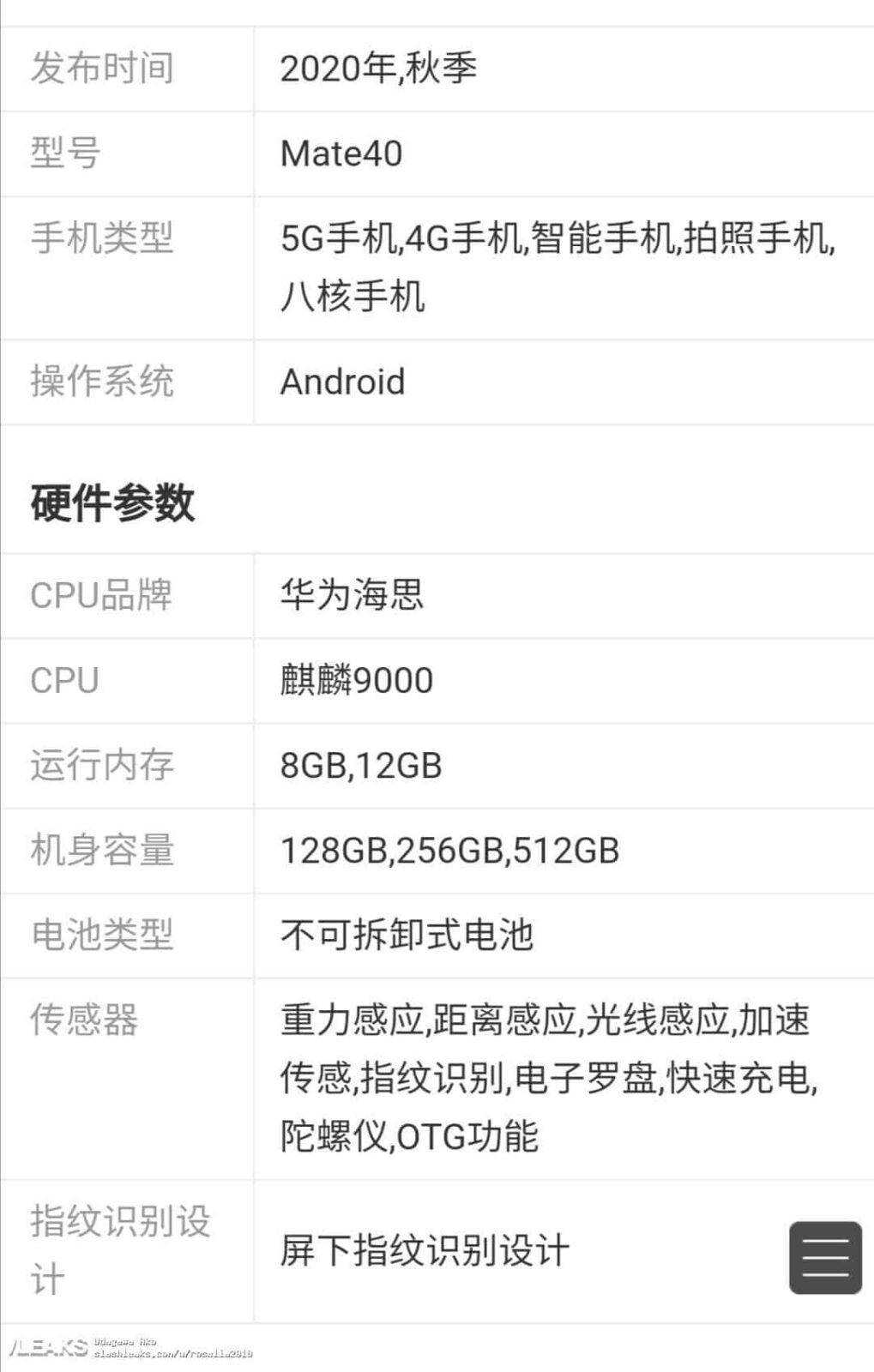 Новые подробности о Huawei Mate 40 – фотография 2