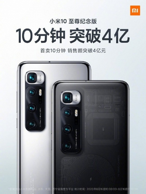 Первую партию Xiaomi Mi 10 Ultra раскупили за 10 минут - 1