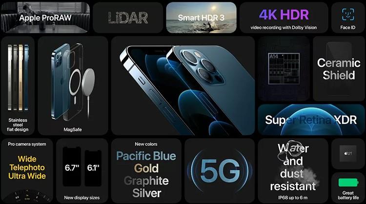 Представлены iPhone 12 Pro и 12 Pro Max — наибольшие iPhone в истории с лидаром и кинематографической съемкой