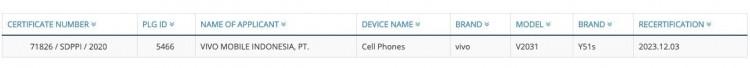 Недорогой 5G-смартфон Vivo Y51s в ближайшее время выйдет на рынок России