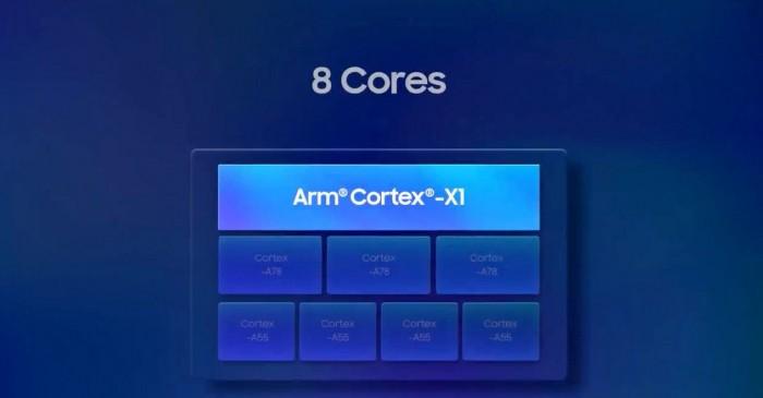 Объявление Exynos 2100: ставка на мощные ядра ARM и 5G – фотография 2