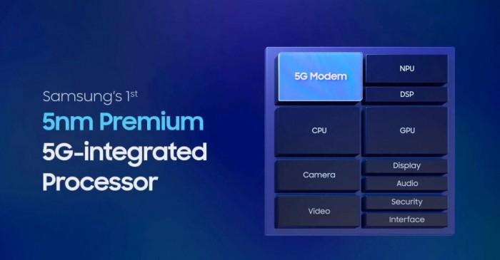 Объявление Exynos 2100: ставка на мощные ядра ARM и 5G – фотография 3