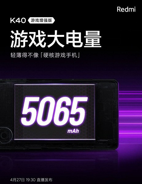 Определен телефон серии Xiaomi Redmi K с наибольшим аккумулятором - 1