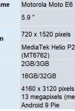 Смартфон Motorola E6 Plus окажется меньше предшественника