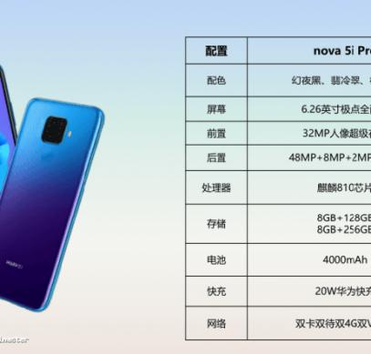 Четырехкамерный смартфон Huawei Nova 5i Pro со всеми характеристиками на официальных материалах